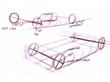 basics car design